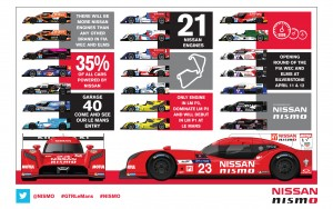 INFOGRAPHIC: NISMO University at Silverstone